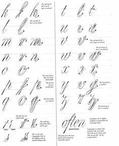 Calligraphy Worksheet, Calligraphy Tutorial, Copperplate Calligraphy, Calligraphy Words, How To Write Calligraphy, Calligraphy Alphabet, Lettering Tutorial, Penmanship, Modern Calligraphy