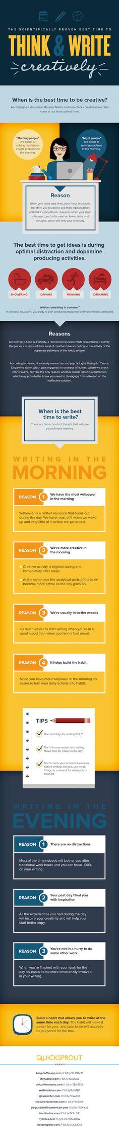 Qual è l'ora del giorno (o della notte?) migliore per far cose con la cratività? Questa ottima infografica di Hubspot blog ci dà una panoramica molto chiara!