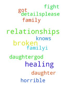 For healing of all broken relationships in my family.I - For healing of all broken relationships in my family.I got into a horrible fight with my daughter,God knows the details.Please pray for my daughter. Posted at: https://prayerrequest.com/t/KN2 #pray #prayer #request #prayerrequest