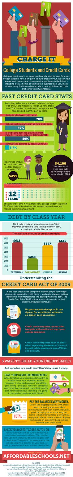College Students Credit Cards
