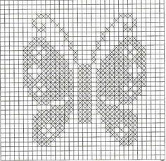 paps de croche de cortinas para cozinha - Pesquisa Google