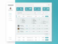 Manufacturer Dashboard by Karly Bryerman on Dribbble Form Design Web, App Ui Design, Interface Design, Design Design, Flat Design, Graphic Design, Dashboard Interface, Dashboard Design, Web Dashboard