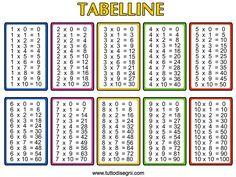 Free Printable Multiplication Chart Template   Free Multiplication Printable Table   Asilo e Scuola per PG