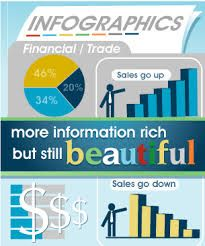 Why Infographics Should Be a Part of Your Content Marketing Strategy?