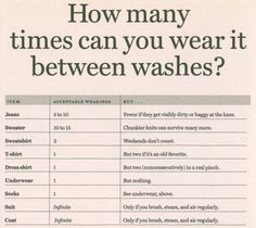 haleighbaleighbee:  fashioninfographics:  How many times can you wear it between washes? Via  Huh. I think this is the most important thing I've ever reblogged.