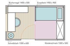 Set up 9 sqm children& room - tips for optimal furniture distribution - Kinderzimmer - Grande Armoire, Kidsroom, Ikea, Floor Plans, Design Inspiration, Children, Furniture, Configuration, Daughters