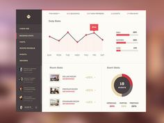 #dashboard #flat #graph #brown #red