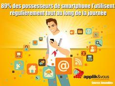 Applik&Vous - Application mobile - statistique du jour 21/10/2013