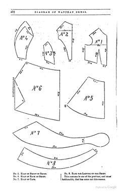 181 best Antique Pattern diagrams images on Pinterest
