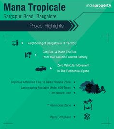 Mana Tropicale-Sargapur Road-Bangalore – Project Highlights