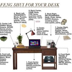 Some nice ideas if you're into Feng Shui. Feng Shui Your Desk Zen Office, Office Decor, Small Office, Feng Shui Your Desk, Feng Shui Office Desk, Office Fung Shui, Feng Shui Office Layout, Home Office Design, House Design