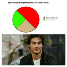 The Vampire Diaries. Damon. Funny.
