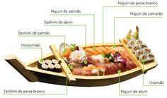 Aprenda os nomes dos sushis.