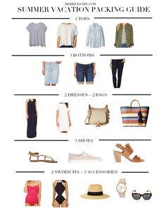 weekend trip, mom style, capsule wardrobe, minimalist ...