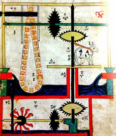 vizualize: Water pumping system from Al-Jazari كتاب الحيل - Book of Ingenious Devices - Istanbul, 1206