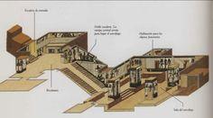 Estructura del Hipogeo egipcio