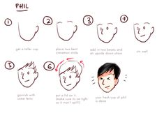 HOW TO DRAW PHIL CRED: phantheraglama.tumblr.com BTW, FYI, FREE Gift Here: http://www.universalthroughput.com/site2/
