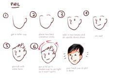 HOW TO DRAW PHIL CRED: phantheraglama.tumblr.com