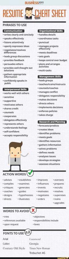 resume cheat sheet                                                                                                                                                                                 More