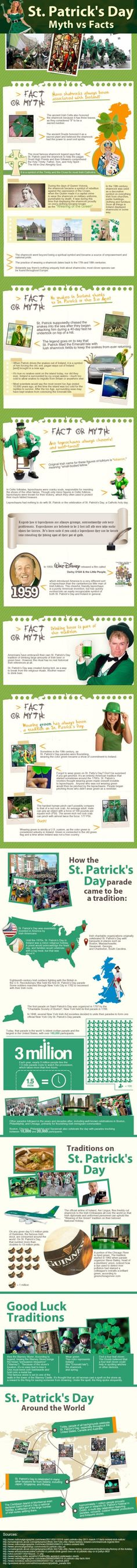 St. Patrick's Day Facts & Myths