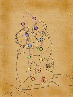 Presta atención con quien compartes tu energía íntima La intimidad en este nivel entrelaza nuestra energía aural con la energía a...