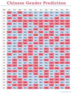 7 Chinese Gender Chart Ideas Gender Chart Chinese Gender Chart Chinese Gender
