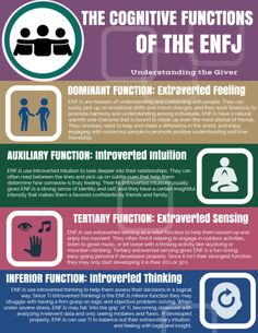 Understanding the ENFJ Personality!