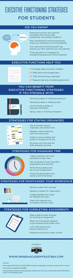 When it comes to tracking time and managing your tasks, executive functions can help! Learn more by reading this infographic on executive functioning strategies for students.