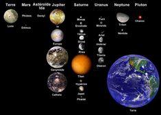Les satellites de Neptune