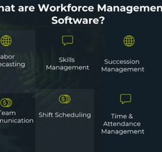 Top 55 Workforce Management Software Workforce Management, Talent Management, Best Practice, Software, Marketing, Board, Top, Crop Shirt, Planks
