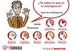 Para trabajar las inteligencias múltiples Bilingual Classroom, Multiple Intelligences, Elementary Spanish, Spanish Lessons, Behavior Management, Best Teacher, Social Work, Teacher Resources, Lesson Plans