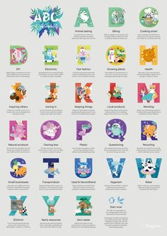 The ABC of Sustainability poster, 18 x 24 inch, 26 alphabetical tips for a more ecofriendly life Sustainability Education, Environmental Education, Save Our Earth, Save The Planet, Save Earth Drawing, Reduce Reuse Recycle, Climate Action, World Problems, Sustainable Development