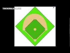 http://www.touchemallball.com  Infield depths are used to put each infielder in the best position possible to make the play. The infield depths are 1 depth, 2 depth, 3 depth, and 4 depth. Find out what each depth is used for and how to position yourself for each depth.