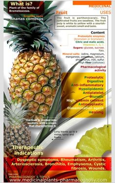 Do you like PINEAPPLE? It has lots of beneficial properties and is very high in Bromelain (natural digestive enzyme) therefor eat your pineapple after main meal to ease your digestion and feel lighter!