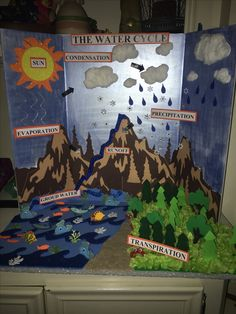 The Water Cycle - Educacion De Ninos Science Exhibition Projects, School Science Projects, Science Crafts, Science Experiments Kids, Science Lessons, Science For Kids, Science Activities, Weather Activities, Earth Science