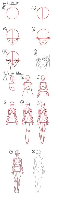 Como desenhar a cabeça e o corpo de uma mulher.: