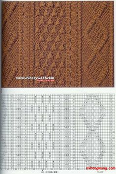 aran stitch pattern combination.  lovely!