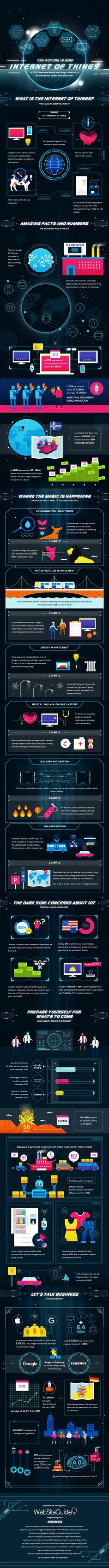 The future is now - Internet of Things   De waanzinnige groei van IoT