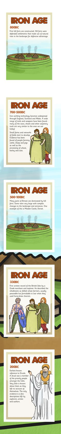 KS2 History Timelines- The Iron Age Timeline Posters