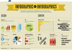 yearbook quick reads - Google Search Shows examples of graphs we can use