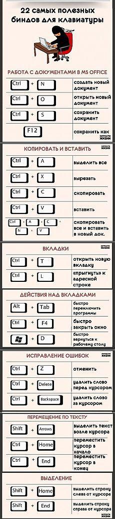 2 самых полезных биндов для клавиатуры. | Хитрости Жизни