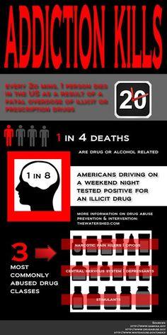 Addiction Kills Infographic
