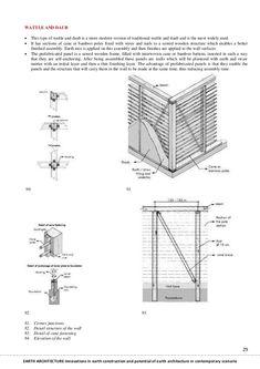 wattle and daub interior wall Wattle And Daub, Bamboo Building, Interior Walls, Google Search, Image
