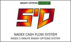 5'D NADEX Cash Flow 5 Minute Binary Options System Trading Systems Results OCT 30 WWWWLWWWWLWLWWLWWLWWLLWWWLWWWWWWW 10 TO 1: 3 hours of trading 25 W 8 L 13:00 TO 16:00 NET +17 W WLWLWWWWWWWWWWWWWLLWLWWWLWWWWWLW 26 W 7 L NET +19 W NOV 1 WWLLWLWWLLWWLWWWWLWLLLWLLWLWWWWWWWWWWWLWLWWWLLWLW 10 TO 1: 31 W 18 L NET +13 W OCT 29: LWWWWLWWWWWLLWWLWWWWLWWWLWWWWWWWWLWWWWWLW 9 L 33 W: 10 TO 13:00 >>NET +24 W NOV 3 8 AM TO NOON: WWLWWWWLLWLWLWLWLLWWWLWWWWWLWLWLWLWLLWLWWLWWWWWWLWW&#