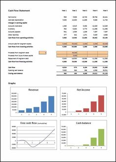 Business plan financial projections