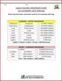 uk imperial to metric liquid measurement chart abbreviated units food serving calculation. Black Bedroom Furniture Sets. Home Design Ideas