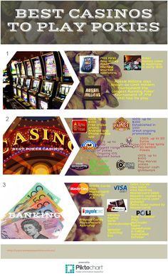 The Best Place to Play Pokies Online | Casino Infographics
