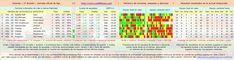 #LosMillones.com » #FÚTBOL #HOLANDA #apuestas #pronósticos #picks Valiosa información 1-X-2. #Software Premium! Bet: http://www.losmillones.com/software/apuestas.html