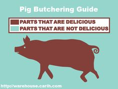 Parts of the Pig that are Delicious