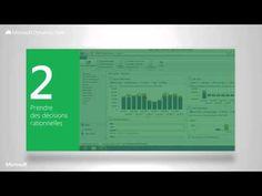 Eskape - Microsoft Dynamics NAV, Donnez de la valeur à vos données d'entreprise !